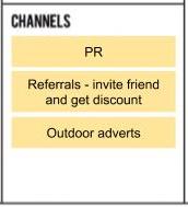 channels business model