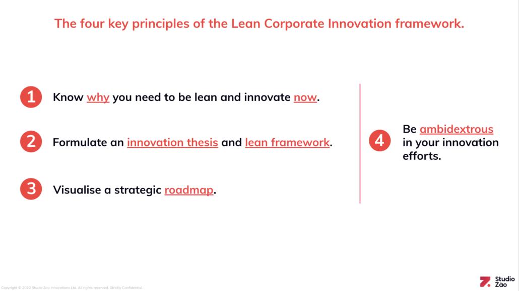 Lean Corporate Innovation framework