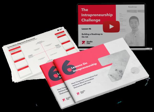 The Intrapreneurship Challenge