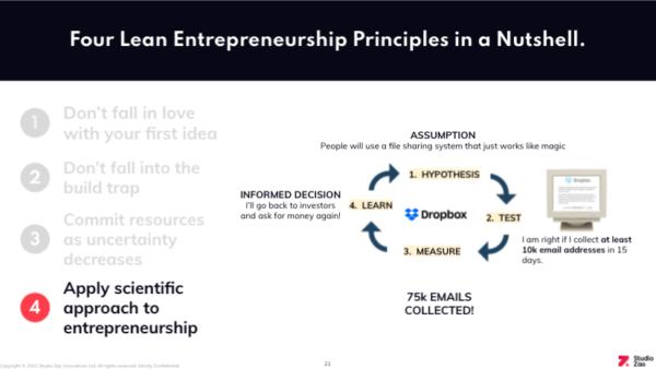 Four Lean Entrepreneurship Principles - Studio Zao